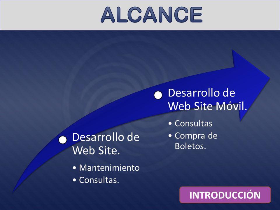 Desarrollo de Web Site. Mantenimiento Consultas. Desarrollo de Web Site Móvil. Consultas Compra de Boletos. INTRODUCCIÓN