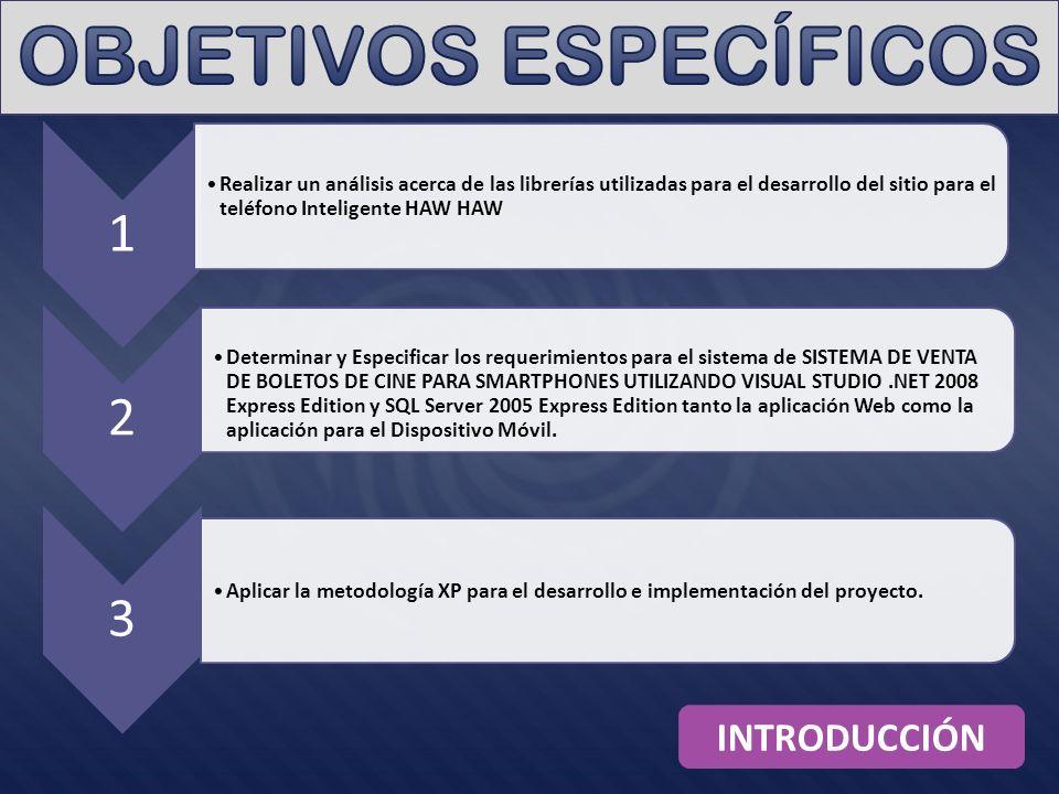 APLICACIONES WEB APLICACIONES WEB HAW HAWHAW TECNOLOGIAS MOVILES TECNOLOGIAS MOVILES METODOLOGÍA XP.