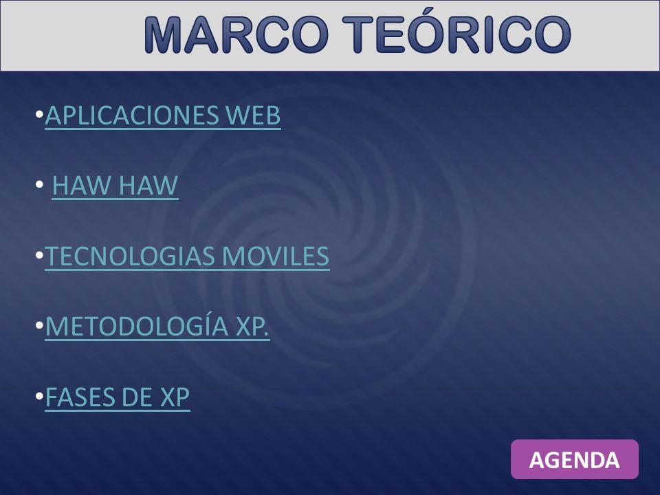 APLICACIONES WEB APLICACIONES WEB HAW HAWHAW TECNOLOGIAS MOVILES TECNOLOGIAS MOVILES METODOLOGÍA XP. METODOLOGÍA XP. FASES DE XP FASES DE XP AGENDA