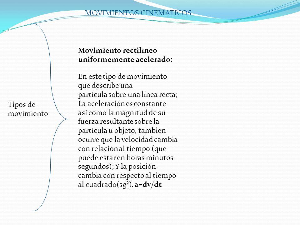 DINAMICA CINETICA CINEMATICA FUERZAS ESTRUCTURAS Y GEOMETRIA MOVIMIENTO ESTUDIA