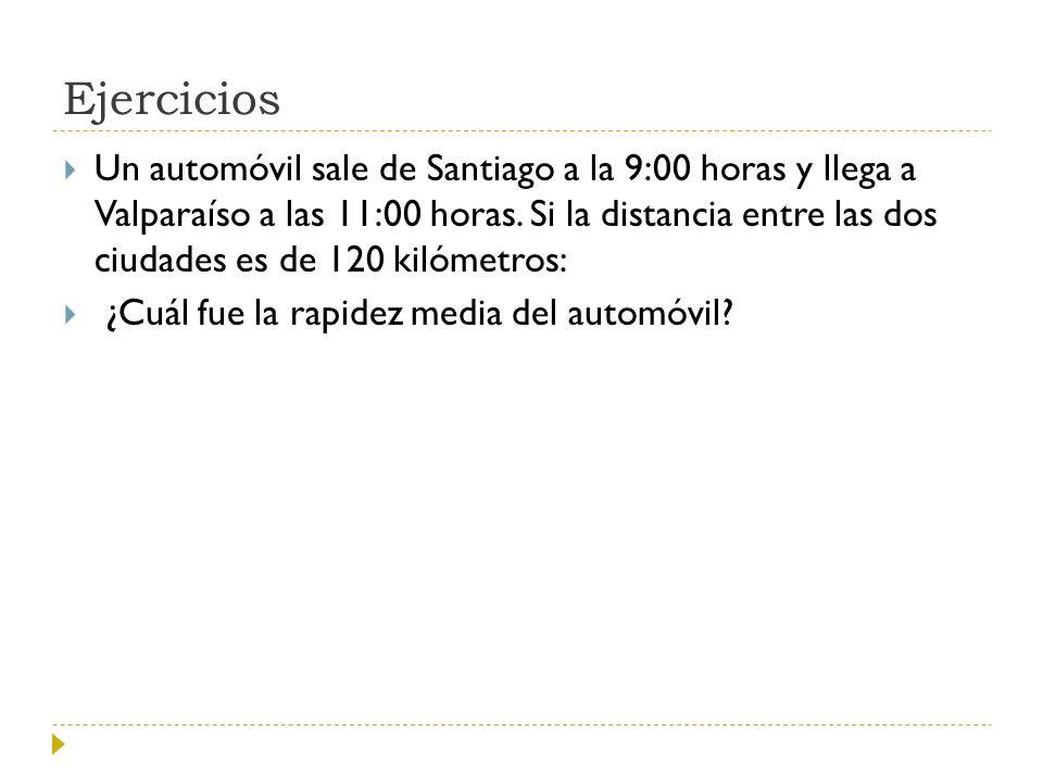 Ejercicios Un automóvil sale de Santiago a la 9:00 horas y llega a Valparaíso a las 11:00 horas. Si la distancia entre las dos ciudades es de 120 kiló