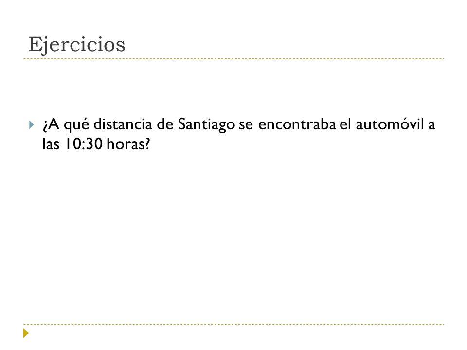 Ejercicios ¿A qué distancia de Santiago se encontraba el automóvil a las 10:30 horas?