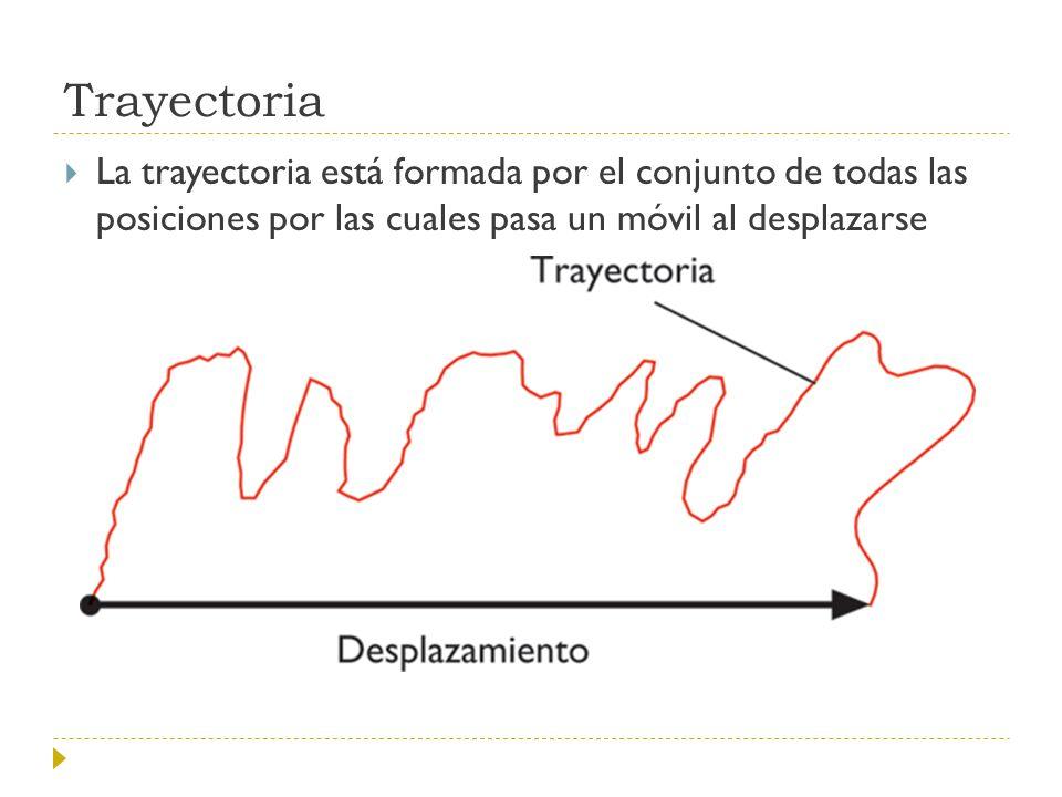 Trayectoria La trayectoria está formada por el conjunto de todas las posiciones por las cuales pasa un móvil al desplazarse