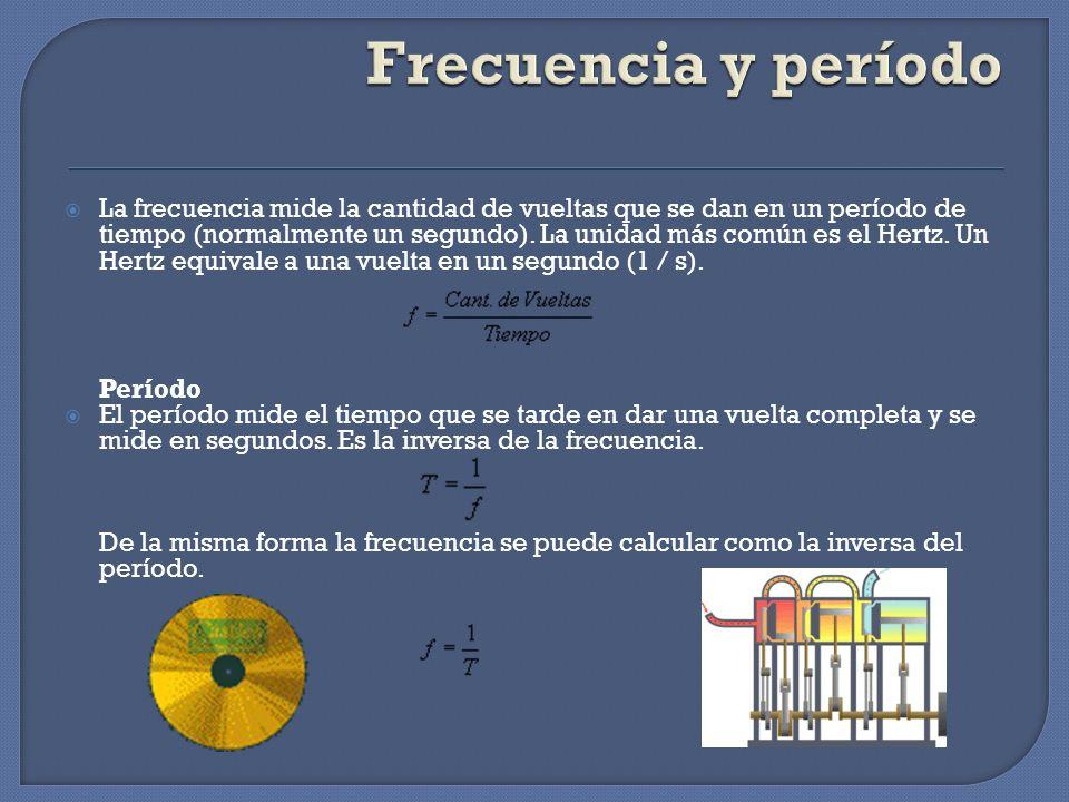 La frecuencia mide la cantidad de vueltas que se dan en un período de tiempo (normalmente un segundo). La unidad más común es el Hertz. Un Hertz equiv