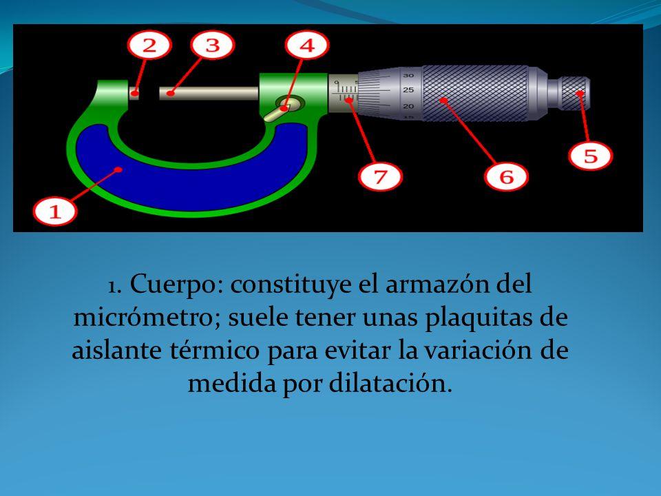 Por ejemplo, si el paso del tornillo es de 1 mm y su diámetro exterior es de 10 mm, entonces la circunferencia del tornillo es de 10π o 31,4 mm aproxi