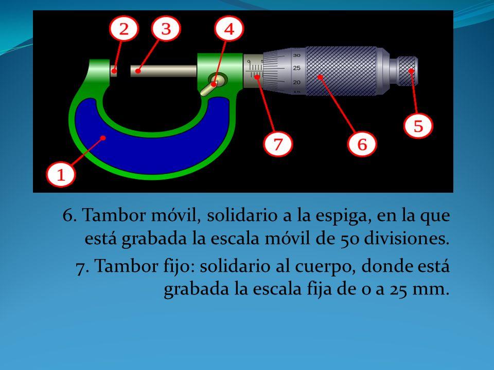 4. Palanca de fijación: que permite bloquear el desplazamiento de la espiga. 5. Trinquete: limita la fuerza ejercida al realizar la medición.