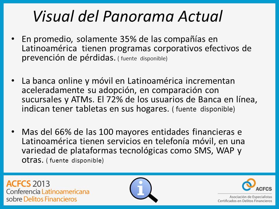Visual del Panorama Actual En promedio, solamente 35% de las compañías en Latinoamérica tienen programas corporativos efectivos de prevención de pérdi