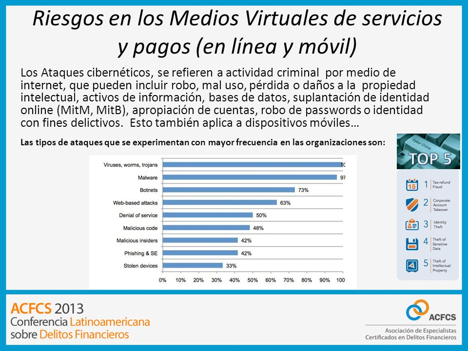 Riesgos en los Medios Virtuales de servicios y pagos (en línea y móvil) Los Ataques cibernéticos, se refieren a actividad criminal por medio de intern