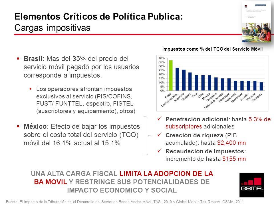 Brasil: Mas del 35% del precio del servicio móvil pagado por los usuarios corresponde a impuestos. Los operadores afrontan impuestos exclusivos al ser