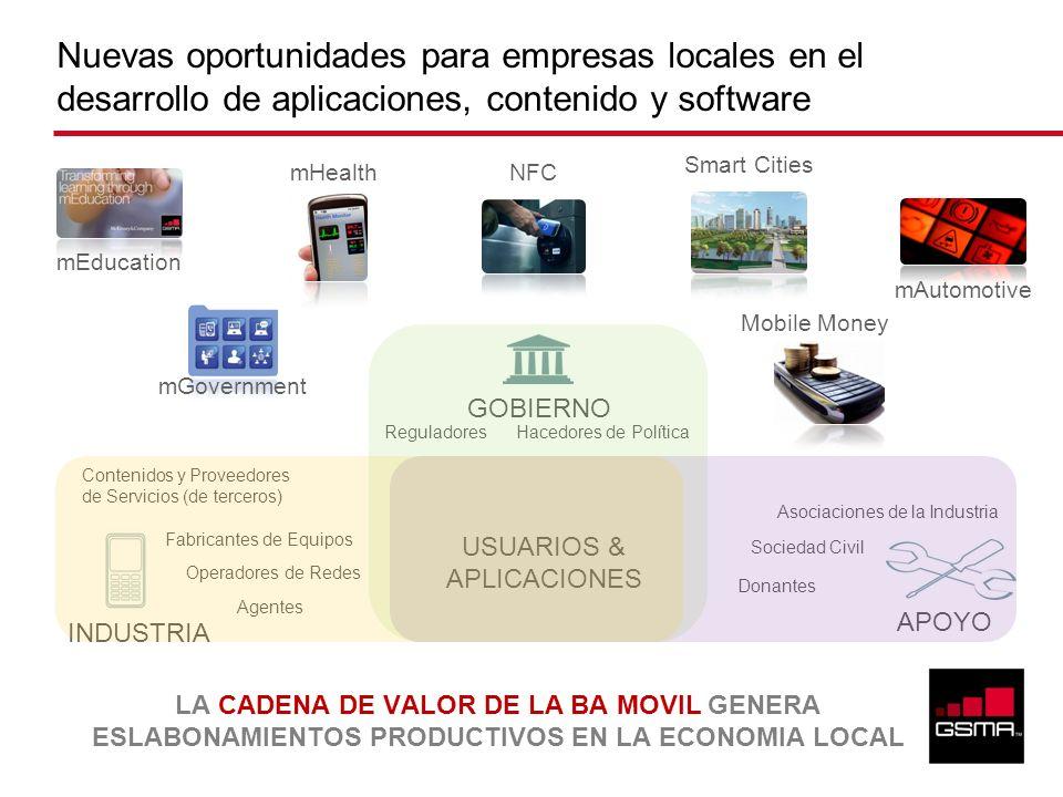 Nuevas oportunidades para empresas locales en el desarrollo de aplicaciones, contenido y software mEducation mAutomotive mHealth Smart Cities Mobile M