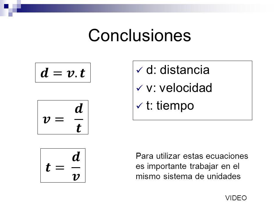 Conclusiones d: distancia v: velocidad t: tiempo Para utilizar estas ecuaciones es importante trabajar en el mismo sistema de unidades VIDEO
