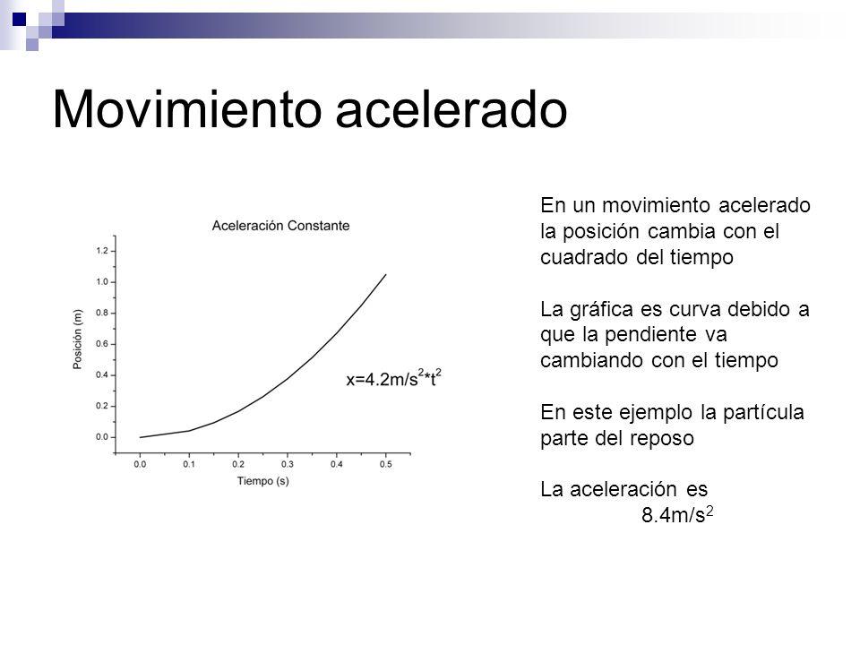 Movimiento acelerado En un movimiento acelerado la posición cambia con el cuadrado del tiempo La gráfica es curva debido a que la pendiente va cambian