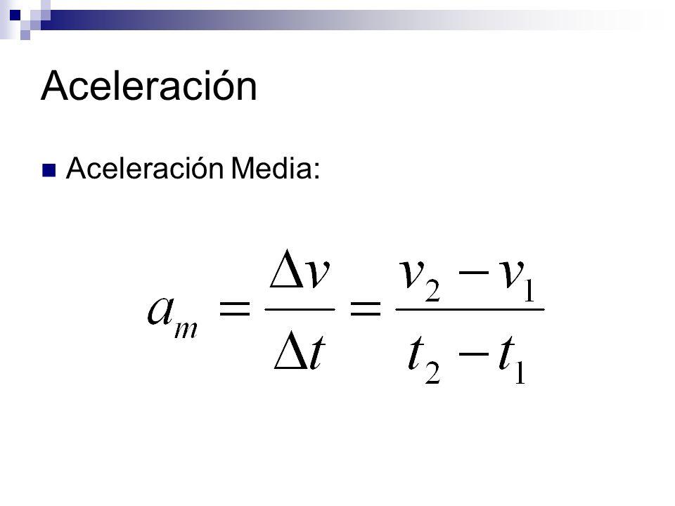 Aceleración Aceleración Media: