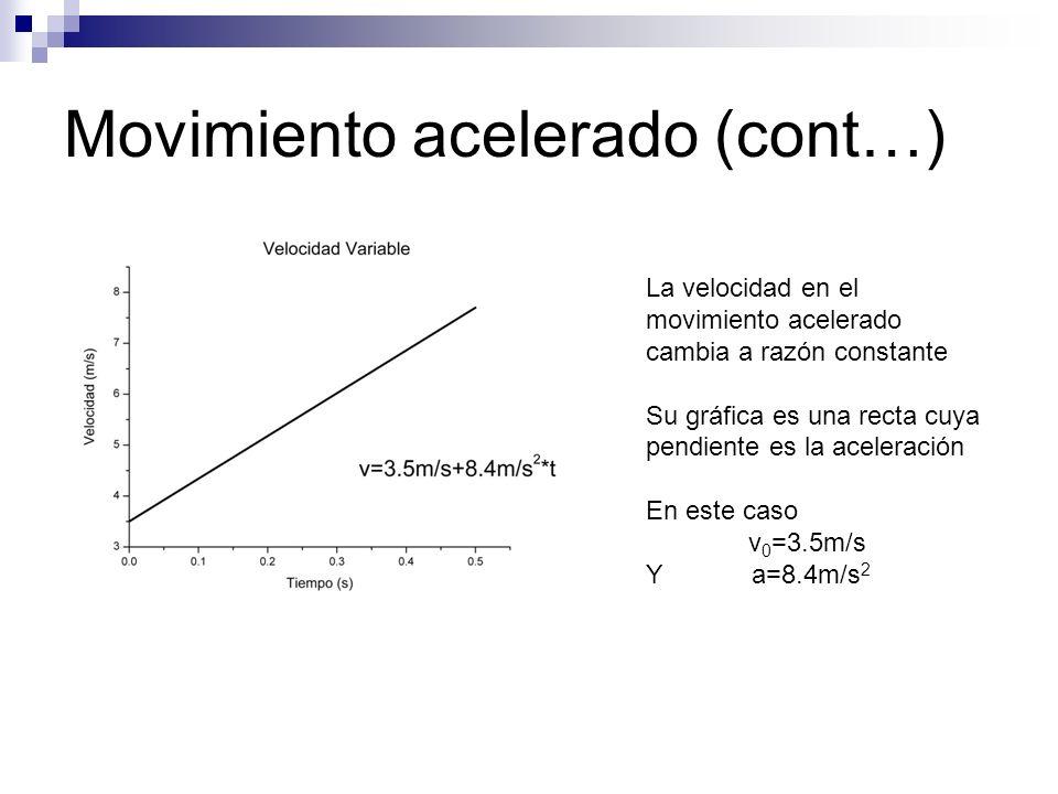 Movimiento acelerado (cont…) La velocidad en el movimiento acelerado cambia a razón constante Su gráfica es una recta cuya pendiente es la aceleración