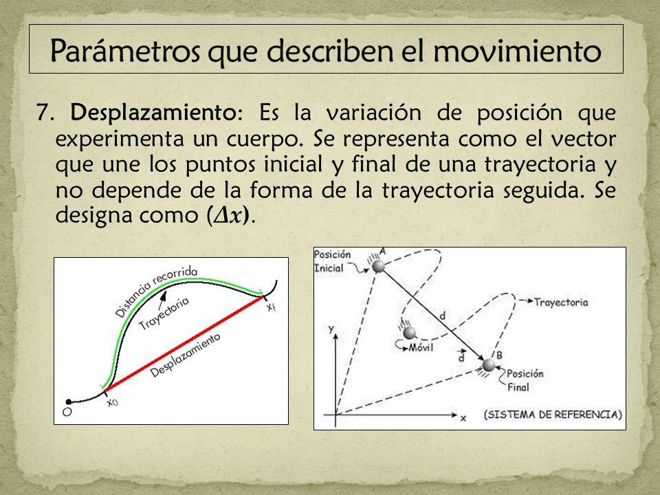 7. Desplazamiento: Es la variación de posición que experimenta un cuerpo. Se representa como el vector que une los puntos inicial y final de una traye