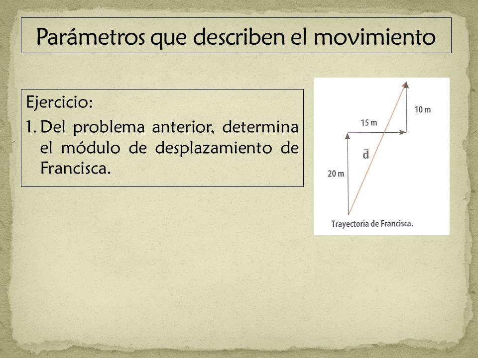 Ejercicio: 1.Del problema anterior, determina el módulo de desplazamiento de Francisca.
