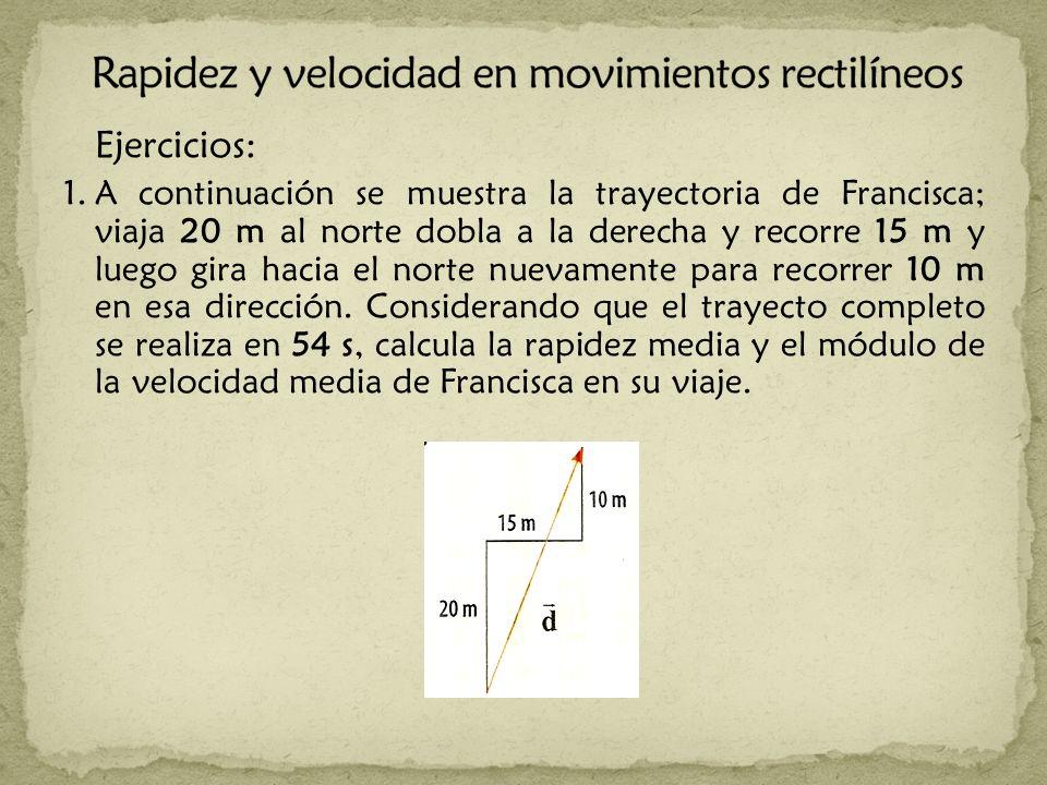 Ejercicios: 1.A continuación se muestra la trayectoria de Francisca; viaja 20 m al norte dobla a la derecha y recorre 15 m y luego gira hacia el norte nuevamente para recorrer 10 m en esa dirección.