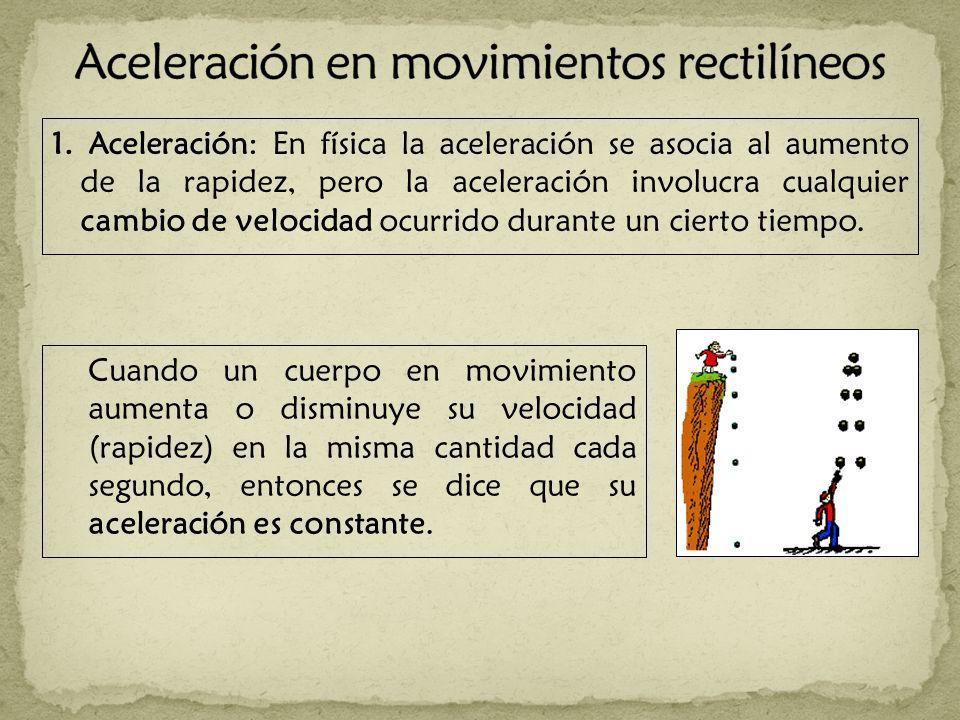 1. Aceleración: En física la aceleración se asocia al aumento de la rapidez, pero la aceleración involucra cualquier cambio de velocidad ocurrido dura