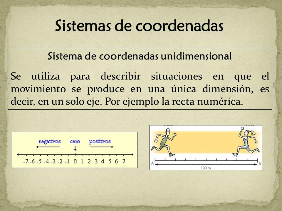 Sistema de coordenadas unidimensional Se utiliza para describir situaciones en que el movimiento se produce en una única dimensión, es decir, en un solo eje.