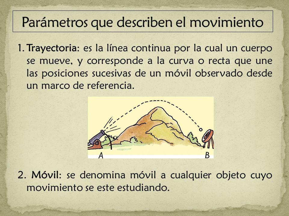 1.Trayectoria: es la línea continua por la cual un cuerpo se mueve, y corresponde a la curva o recta que une las posiciones sucesivas de un móvil observado desde un marco de referencia.