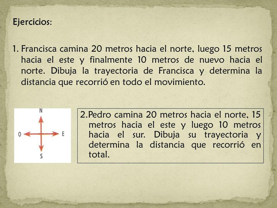 Ejercicios: 1.Francisca camina 20 metros hacia el norte, luego 15 metros hacia el este y finalmente 10 metros de nuevo hacia el norte. Dibuja la traye