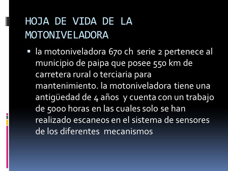 HOJA DE VIDA DE LA MOTONIVELADORA la motoniveladora 670 ch serie 2 pertenece al municipio de paipa que posee 550 km de carretera rural o terciaria para mantenimiento.