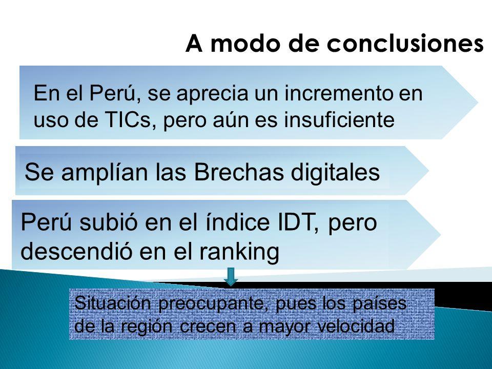 En el Perú, se aprecia un incremento en uso de TICs, pero aún es insuficiente A modo de conclusiones Se amplían las Brechas digitales Perú subió en el índice IDT, pero descendió en el ranking Situación preocupante, pues los países de la región crecen a mayor velocidad