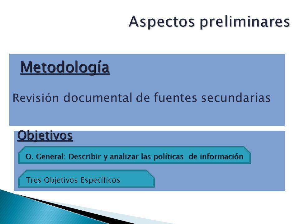 Metodología Revisión documental de fuentes secundarias Objetivos Tres Objetivos Específicos O.