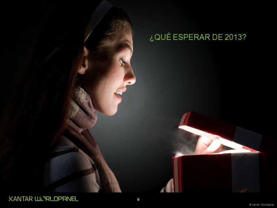 9 © Kantar Worldpanel ¿QUÉ ESPERAR DE 2013?