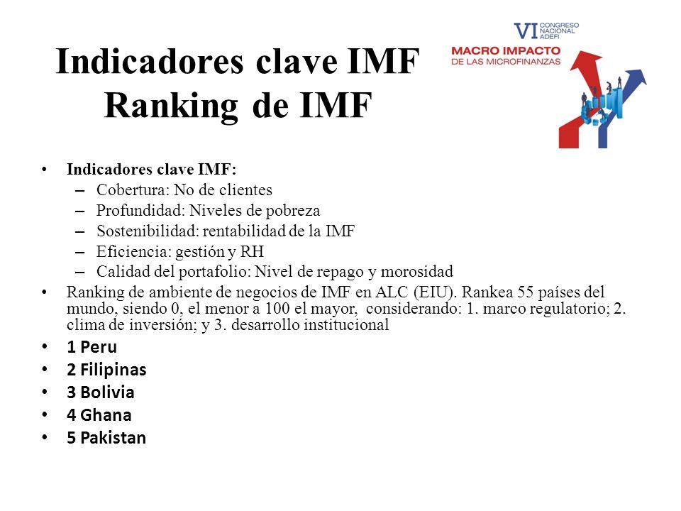 Indicadores clave IMF Ranking de IMF Indicadores clave IMF: – Cobertura: No de clientes – Profundidad: Niveles de pobreza – Sostenibilidad: rentabilid