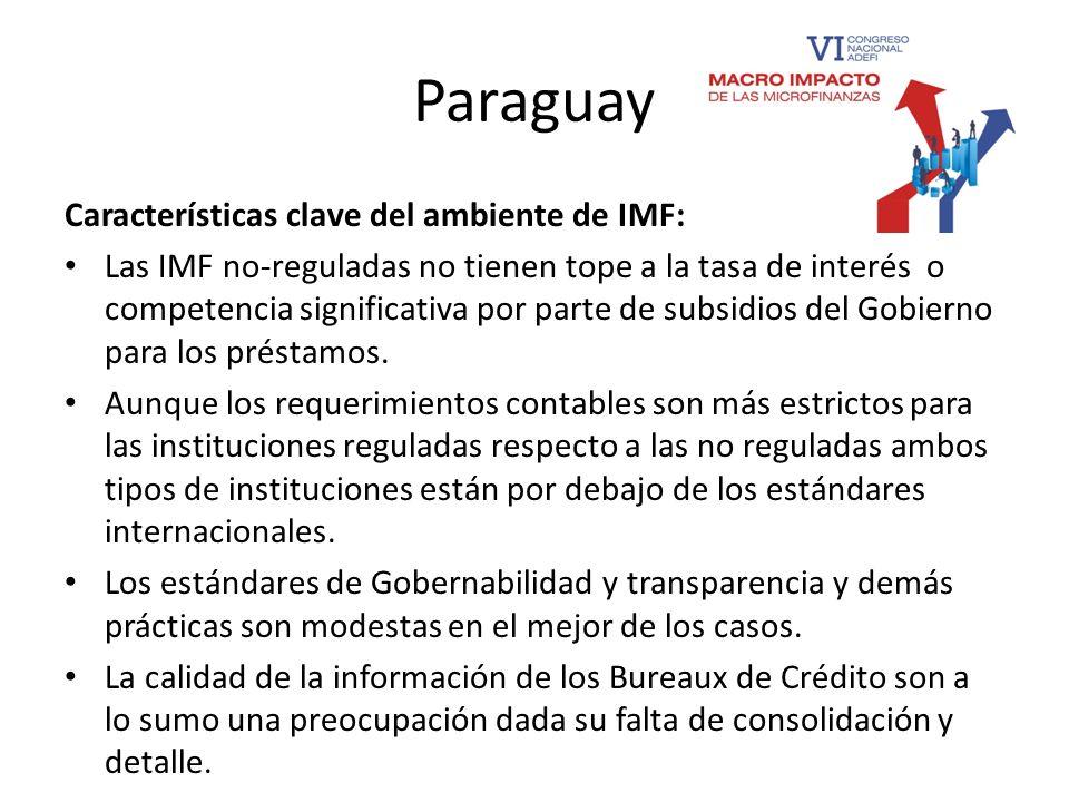 Paraguay Características clave del ambiente de IMF: Las IMF no-reguladas no tienen tope a la tasa de interés o competencia significativa por parte de
