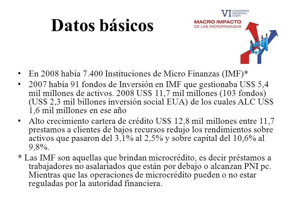 Datos básicos 2007 las IMF tenían 155 millones de clientes Crecimiento: – 7,6 millones de los más pobres atendidos en 1997 – 106,6 millones de pobres atendidos con primer préstamos a finales de 2007, es decir, crecimiento del 1.300% lo cual significa que alcanzan a 533 millones de personas (5 personas por familia).