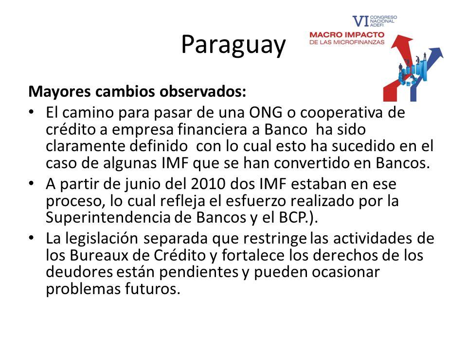 Paraguay Mayores cambios observados: El camino para pasar de una ONG o cooperativa de crédito a empresa financiera a Banco ha sido claramente definido
