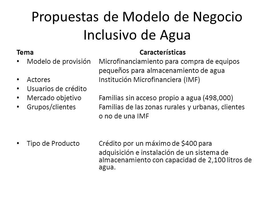 Propuestas de Modelo de Negocio Inclusivo de Agua Tema Características Modelo de provisión Microfinanciamiento para compra de equipos pequeños para al