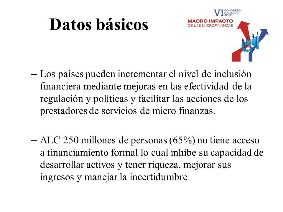 Datos básicos – Los países pueden incrementar el nivel de inclusión financiera mediante mejoras en las efectividad de la regulación y políticas y faci