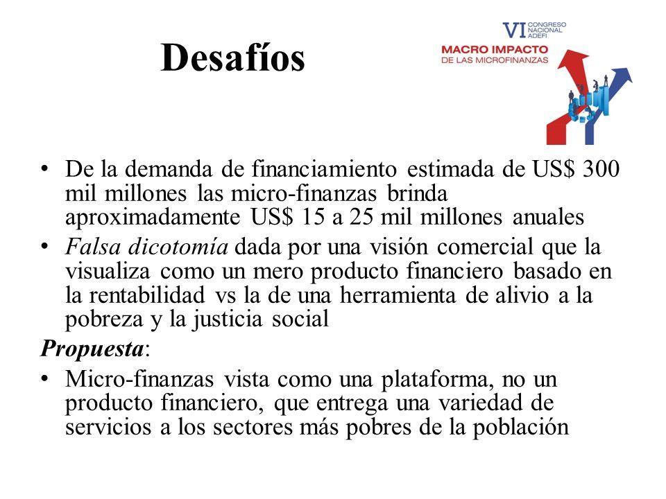 Las Microfinanzas y los Negocios Inclusivos El PNUD participa de la Red de Microfinanzas Paraguay La Red Micro finanzas de Paraguay es una iniciativa para la organización de la industria de microfinanzas bajo la modalidad de una Asociación de Instituciones de Micro finanzas, con Capacidad Restringida.