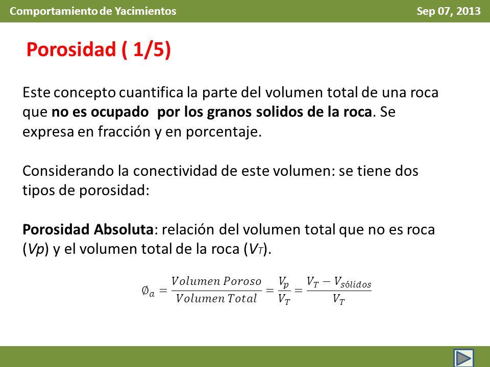 Comportamiento de Yacimientos Sep 07, 2013 Porosidad ( 1/5) Este concepto cuantifica la parte del volumen total de una roca que no es ocupado por los granos solidos de la roca.