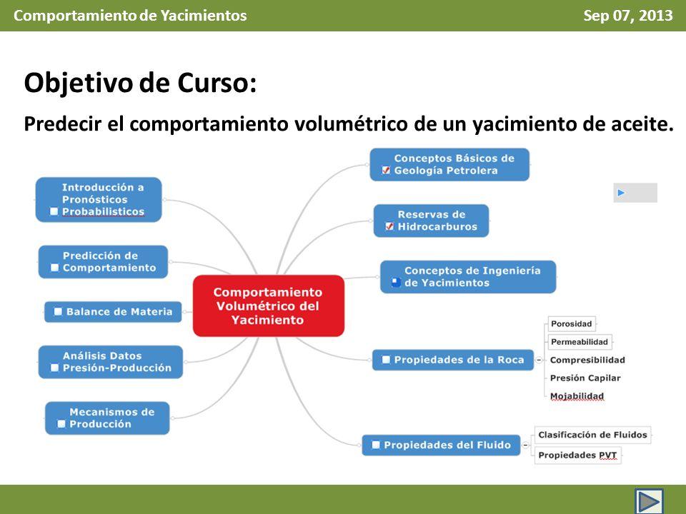 Comportamiento de Yacimientos Sep 07, 2013 Objetivo de Curso: Predecir el comportamiento volumétrico de un yacimiento de aceite.