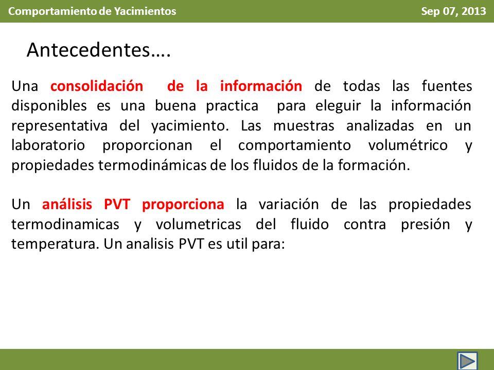 Comportamiento de Yacimientos Sep 07, 2013 Antecedentes….