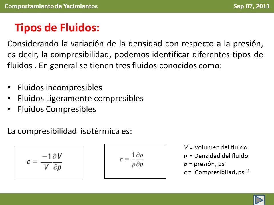 Comportamiento de Yacimientos Sep 07, 2013 Tipos de Fluidos: Considerando la variación de la densidad con respecto a la presión, es decir, la compresibilidad, podemos identificar diferentes tipos de fluidos.