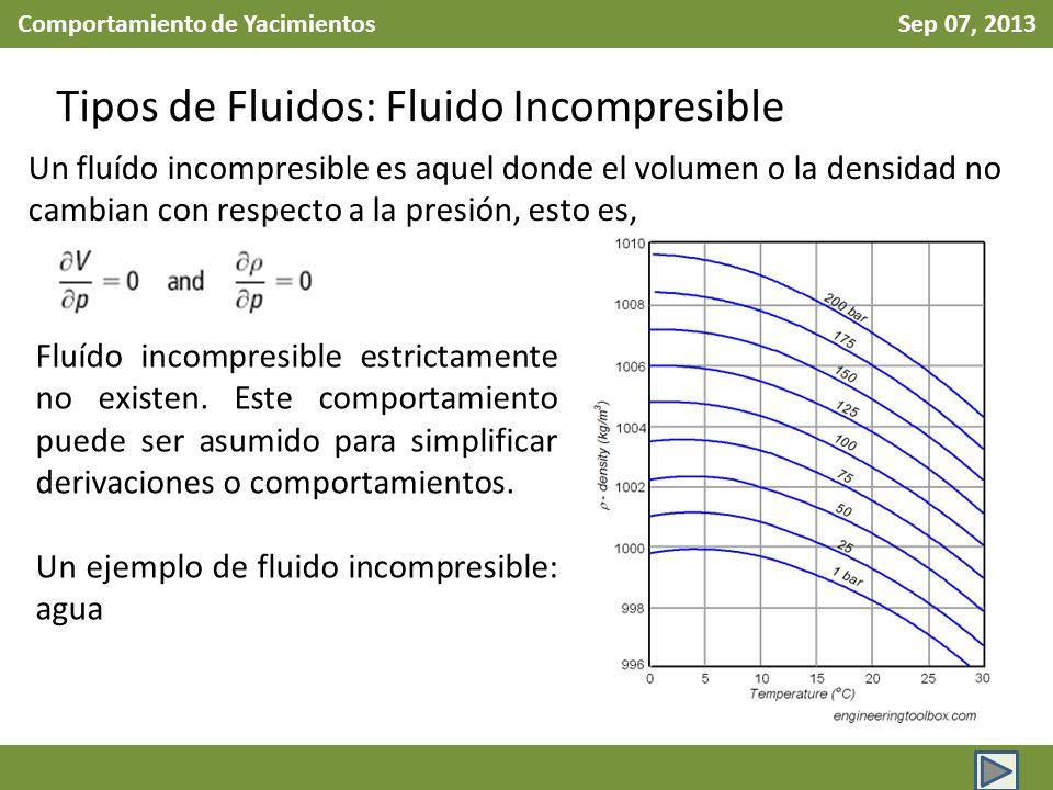 Comportamiento de Yacimientos Sep 07, 2013 Tipos de Fluidos: Fluido Incompresible Un fluído incompresible es aquel donde el volumen o la densidad no cambian con respecto a la presión, esto es, Fluído incompresible estrictamente no existen.