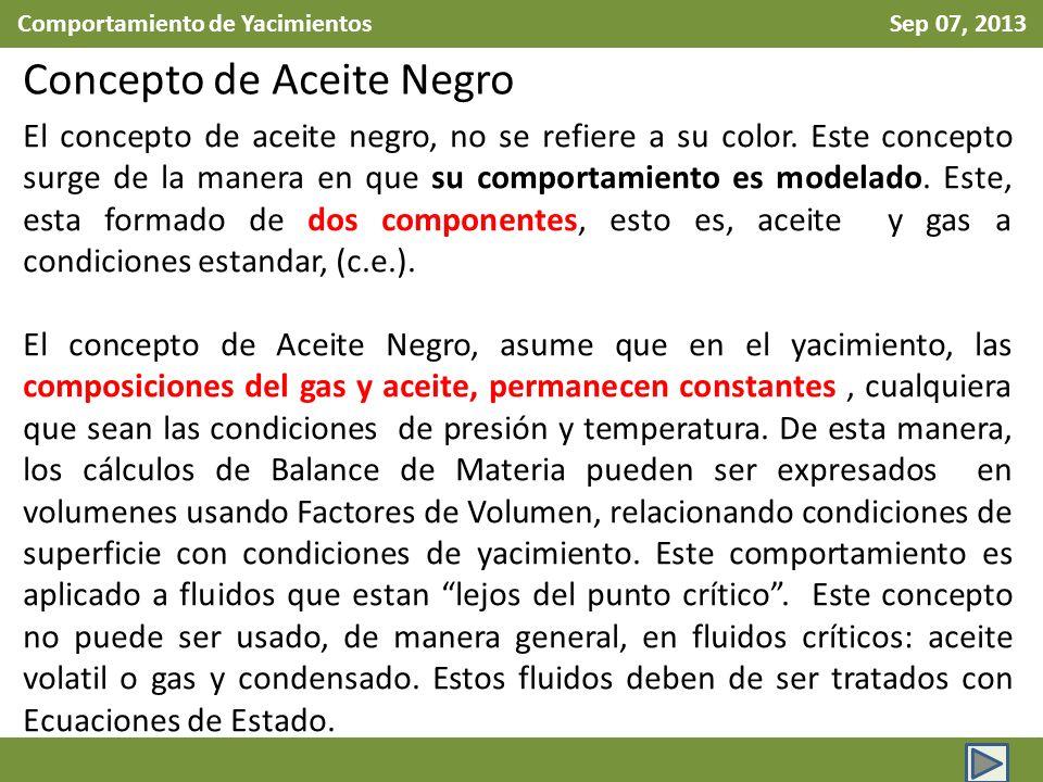 Comportamiento de Yacimientos Sep 07, 2013 Concepto de Aceite Negro El concepto de aceite negro, no se refiere a su color.