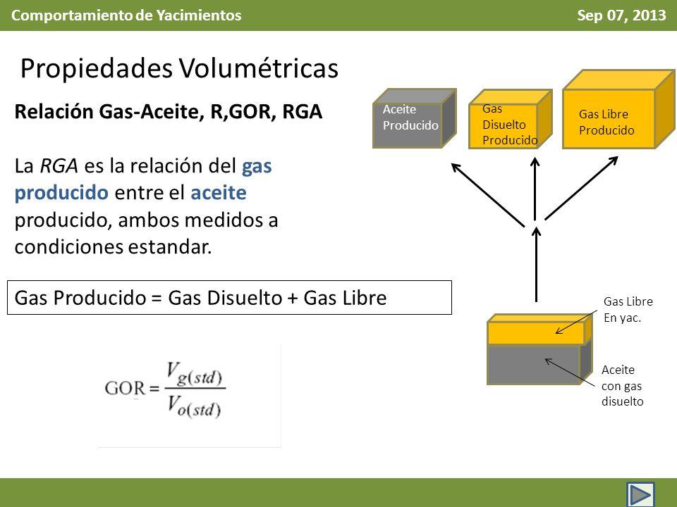 Comportamiento de Yacimientos Sep 07, 2013 Propiedades Volumétricas Relación Gas-Aceite, R,GOR, RGA La RGA es la relación del gas producido entre el aceite producido, ambos medidos a condiciones estandar.