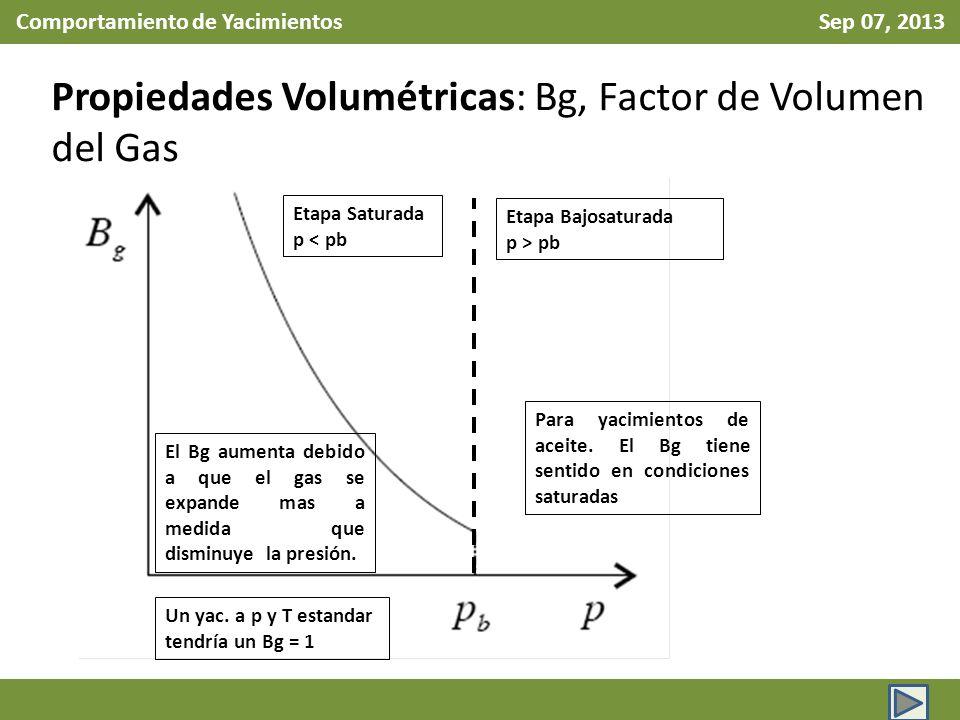 Comportamiento de Yacimientos Sep 07, 2013 Propiedades Volumétricas: Bg, Factor de Volumen del Gas Para yacimientos de aceite.
