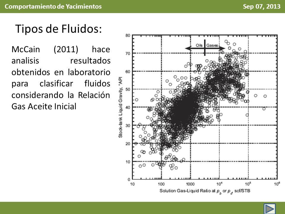 Comportamiento de Yacimientos Sep 07, 2013 Tipos de Fluidos: McCain (2011) hace analisis resultados obtenidos en laboratorio para clasificar fluidos considerando la Relación Gas Aceite Inicial