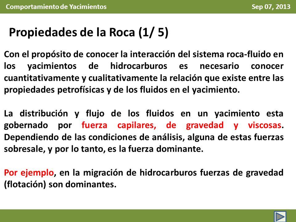 Comportamiento de Yacimientos Sep 07, 2013 Tarea 4: Identificación de Contactos y Vol. de Hc.