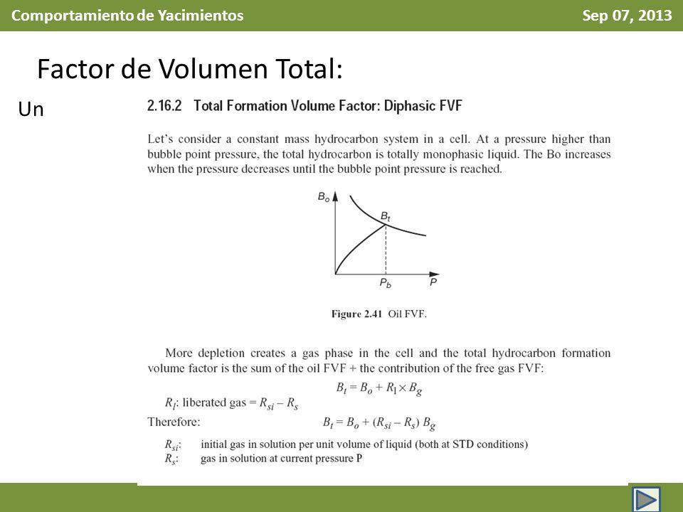 Comportamiento de Yacimientos Sep 07, 2013 Factor de Volumen Total: Un
