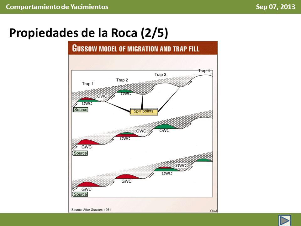 Comportamiento de Yacimientos Sep 07, 2013 Propiedades de la Roca (2/5)