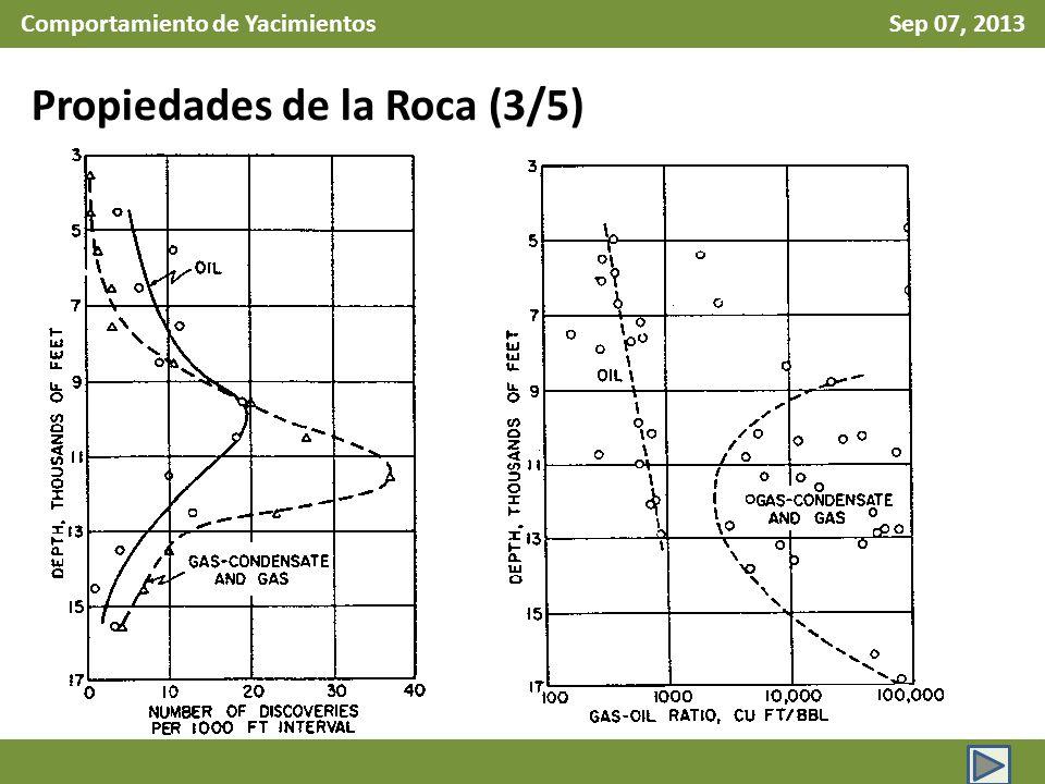 Comportamiento de Yacimientos Sep 07, 2013 Propiedades de la Roca (4/5) Las fuerzas capilares dominan el entrampamiento de hidrocarburos.