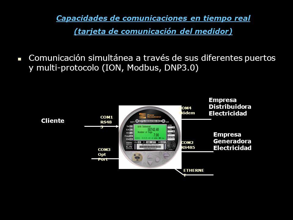 Comunicación simultánea a través de sus diferentes puertos y multi-protocolo (ION, Modbus, DNP3.0) Comunicación simultánea a través de sus diferentes puertos y multi-protocolo (ION, Modbus, DNP3.0) Empresa Distribuidora Electricidad Cliente COM1 RS48 5 COM4 Módem COM2 RS485 Empresa Generadora Electricidad ETHERNE T COM3 Opt Port Capacidades de comunicaciones en tiempo real (tarjeta de comunicación del medidor)